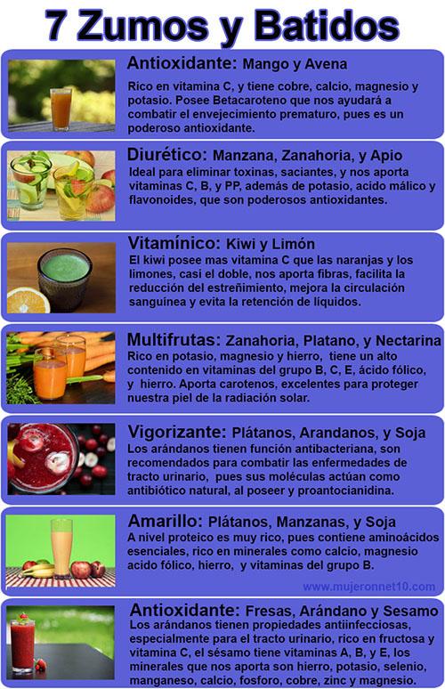 antioxidante, diuretico, depurativo, batido, detox, sano, salud, vivir, rojo